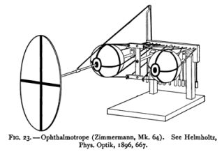 Optalmotrope, Instruments for Visual Perception, Psychological experimental instrument